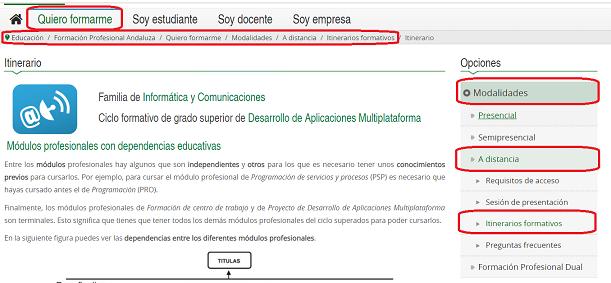 1 Oferta Formativa Procedimientos Coordinados En La Fp